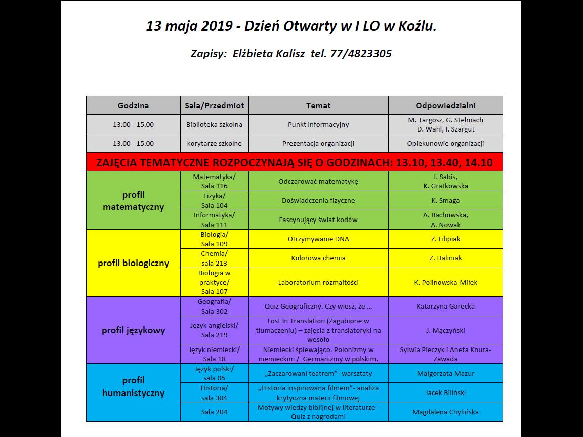 Zaproszenie na Dzień Otwarty I LO – 13 maja 2019 r. od 13.00 do 15.00